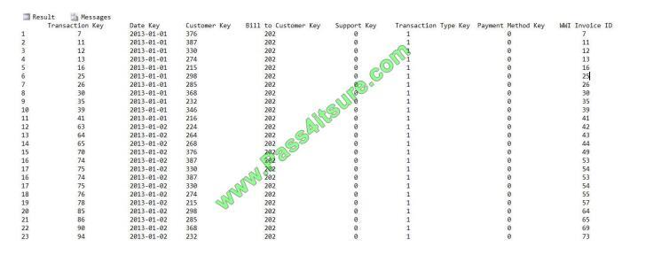examdemoprogram 70-767 exam questions-q10-2