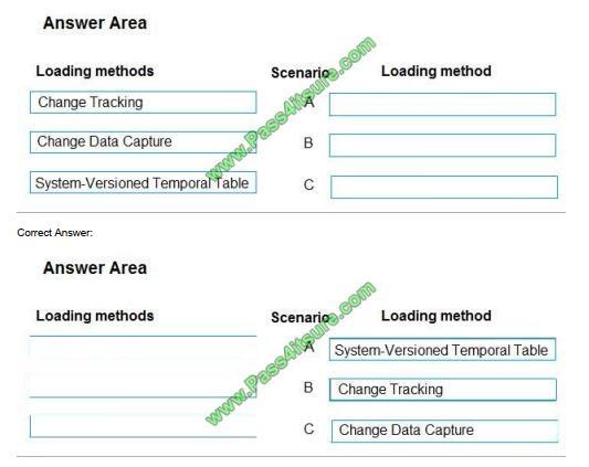 examdemoprogram 70-767 exam questions-q5